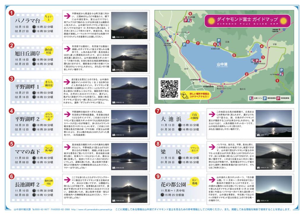 df_guidemap
